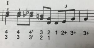 Standard harmonica tabs