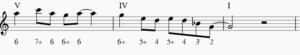 Descending V-IV-I blues harmonica riffs