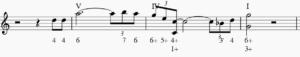 Triplet and octave based V-IV-I blues harmonica riffs